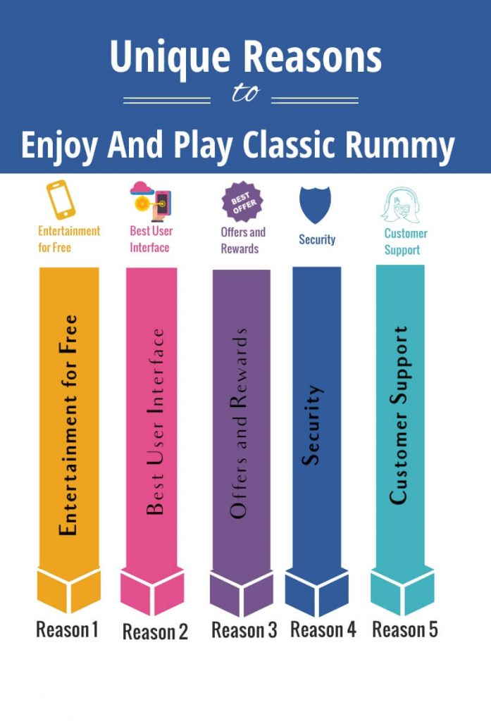 reasons to enjoy and play classic rummy